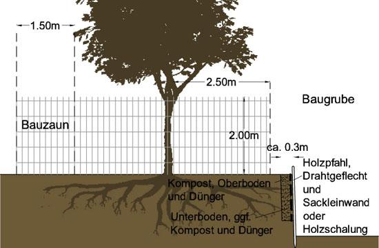 handbuch-tiergarten-05